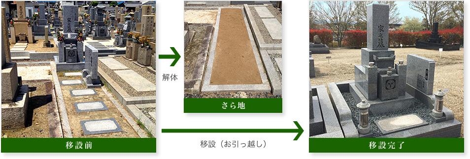 雑草対策・防草対策